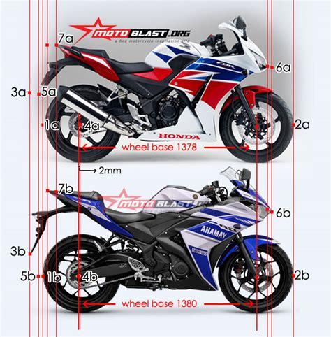 yamaha cbr price yamaha r3 vs ninja 300 vs cbr 300 vs ktm 390 autos post
