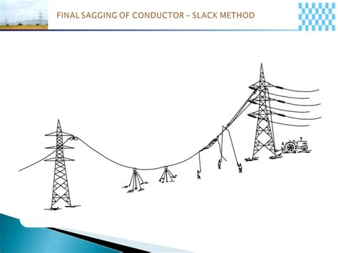Cross Arm Dead End Set transmission line towers and details
