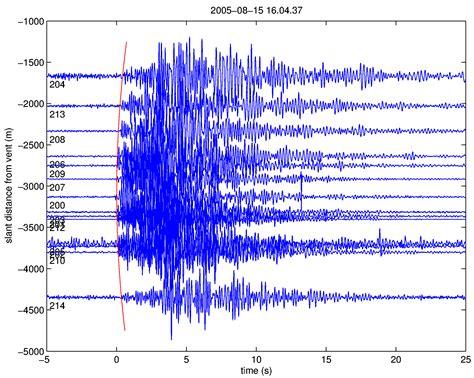 earthquake waves general earthquake information the great sichuan earthquake