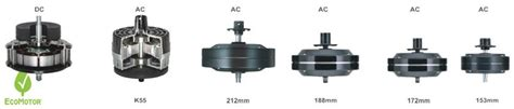 ceiling fan motors ac or dc ceiling fans with dc motors what you need to know