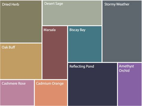 trendy color schemes pantone fall 2015 fashion color report enreverie blog