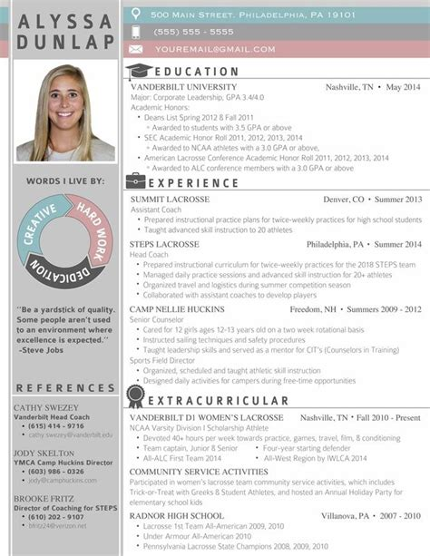 Photo On Resume by 108 Best Images About Creative Resumes On Cool