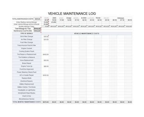 40 Printable Vehicle Maintenance Log Templates ᐅ Template Lab Vehicle Maintenance Log Template