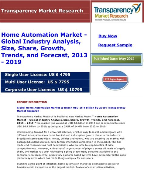 home automation market size 2013 2019