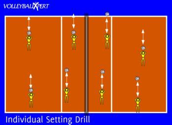 Individual Setter Drills | 17 best images about volleyball on pinterest volleyball