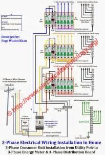 industrial motor wiring diagram get free image about wiring diagram