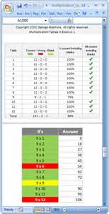 Table Spreadsheet Excel Spreadsheet Multiplication Tables Math Software