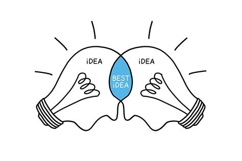 is it a idea to inventions and business ideas of oulu