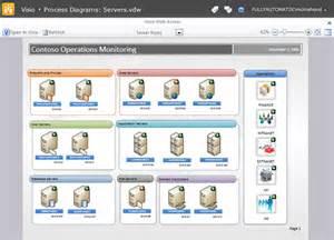 visio sitemap template visio site map template turbabitoregon
