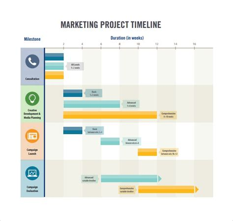 Sle Marketing Timeline Template 6 Free Documents In Pdf Word Marketing Timeline Template Word