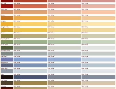 milk paint colour chart