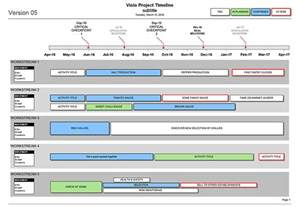 Project Plan And Timeline Template by Project Timeline Template Visio 5 Workstreams Milestones