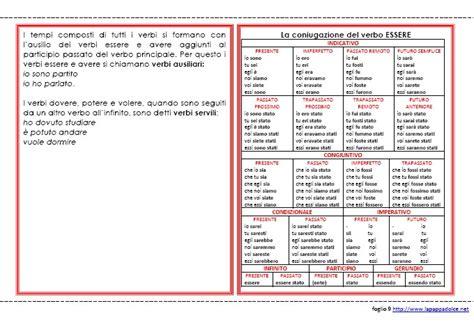 cucinare coniugazione psicogrammatica montessori scatola grammaticale iii
