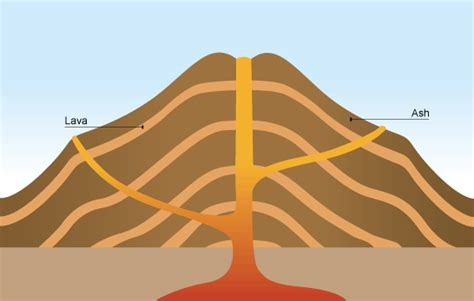 composite volcano diagram many means volcano intro formation types and effects