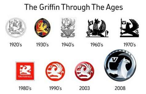 Emblem Holden By Markas Hobby fakta menarik dibalik logo mobil bagian ii habis
