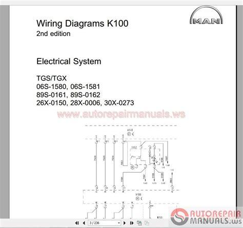 renault clio rs wiring diagrams wiring diagram
