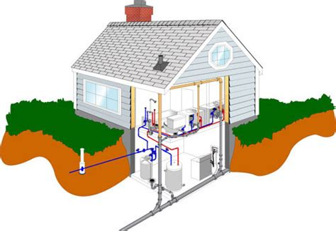 house plumbing system shipley plumbing helpful house learn home plumbing
