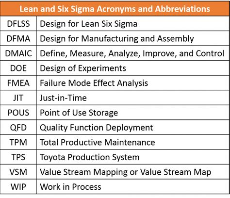 design for environment manufacturing toyota acronyms list british automotive