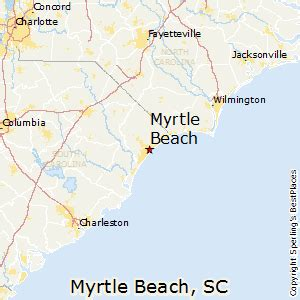 best places to live in myrtle south carolina