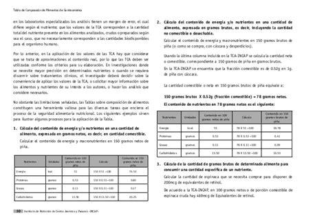tabla nutricional de alimentos tablas de composicion de alimentos tabla de composici 211 n de alimentos