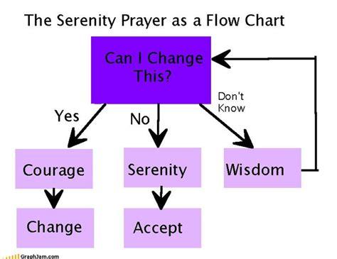 prayer flowchart the serenity prayer as a flow chart prayer