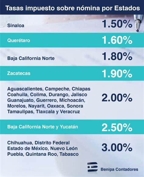 cual es el porcentaje de impuesto sobre nomina 2016 tasas del impuesto sobre n 243 mina por estados benipa