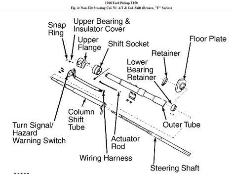 1988 f150 turn signal switch wiring wiring diagram with