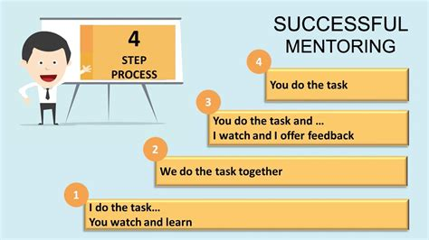 summary tribe of mentors advice from the best in the world books mentoring how to be an effective mentor golden nugget