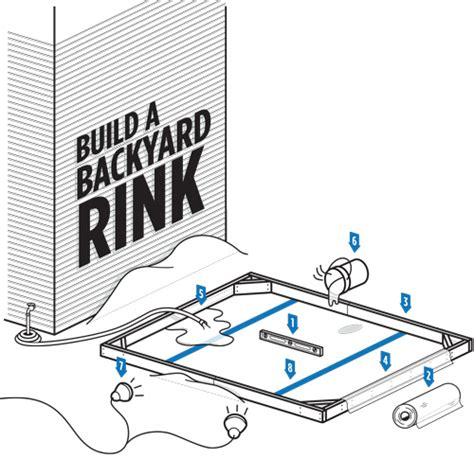 how to make an ice rink in your backyard how to backyard skating rink crebnow com