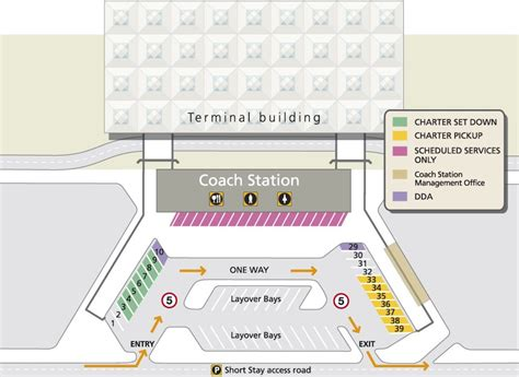 Gas Station Floor Plans Coach Hire Stansted Airport