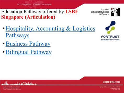Lsbf Mba World Ranking by School Of Business Finance Singapore