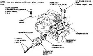 1996 acura tl it located and how do i change the thermostat