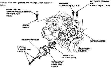 automobile air conditioning repair 1996 acura tl engine control where is it located and how do i change the thermostat on a 1996 accura tl with a 3 2 engine
