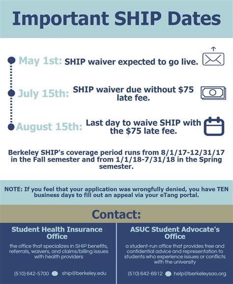 How Much Is The Application Fee For Berkeley Mba Program by Ship Waiver Tips From Asuc Sao Health Services