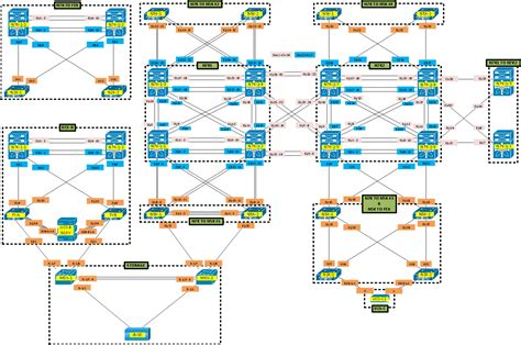 data center diagram the ultimate ccie data center lab physical cabling topology