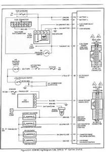 92 chevy caprice wiring diagrams ecm get free image about wiring diagram