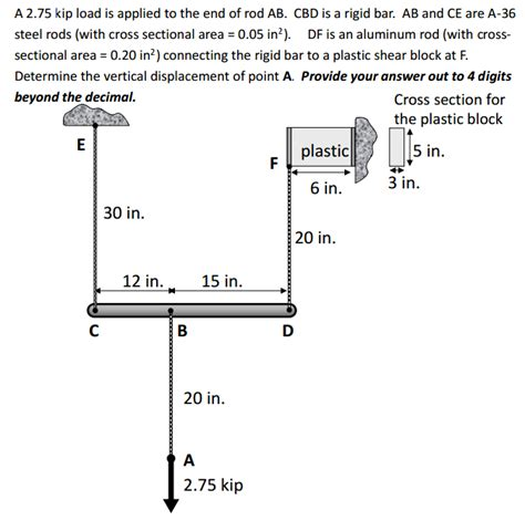cross sectional area of rod a 2 75 kip load is applied to the end of rod ab c