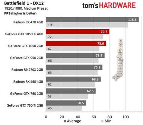 Vga Zotac Gtx 1050 2gb Ddr5 Single Fan Nvidia Pci Express nvidia geforce gtx 1080 geforce gtx 1070 ti gtx 1060 gtx