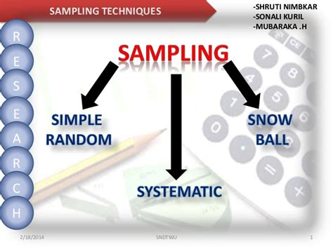 design effect for systematic random sling sling methods random systematic and snowball