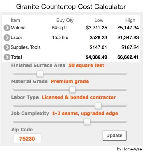 Granite Countertops Cost Calculator by Granite Counter Top Tile Countertops Colors Care