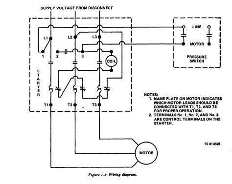 3 phase air compressor wiring diagram gooddy org