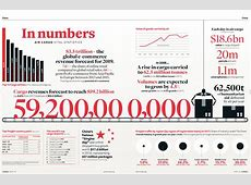 Airlines. | IATA's aviation business magazine International Human Trafficking Statistics