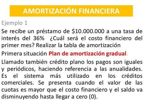cuadro amortizaci n prestamo ejemplo de amortizacion amortizacion financiera