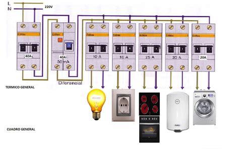 montaje cuadro electrico vivienda como hacer una instalacion electrica en 12 horas de trabajo