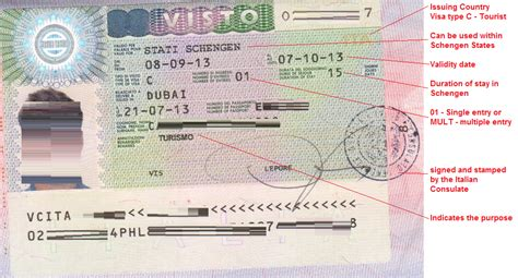 membuat visa schengen italia easy steps and documents required to get a visa to italy