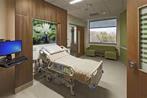 Emergency Lighting In Care Home Bedrooms Emergency Room Archives Cdh Partners Cdh Partners