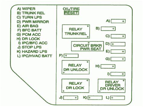 2001 oldsmobile alero fuse box diagram free