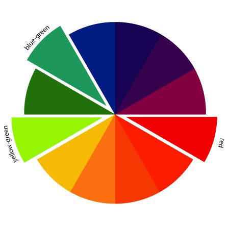 what is reds complementary color in color order the of choosing split complementary