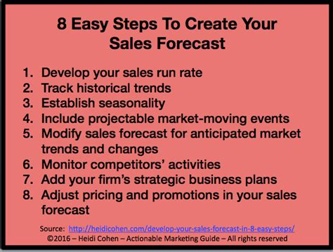 the 5 step guide to creating a successful business become an unbeatable fierce books how to develop your sales forecast heidi cohen