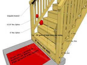 Handrail Support Spacing Decks Deck Stair Calculator